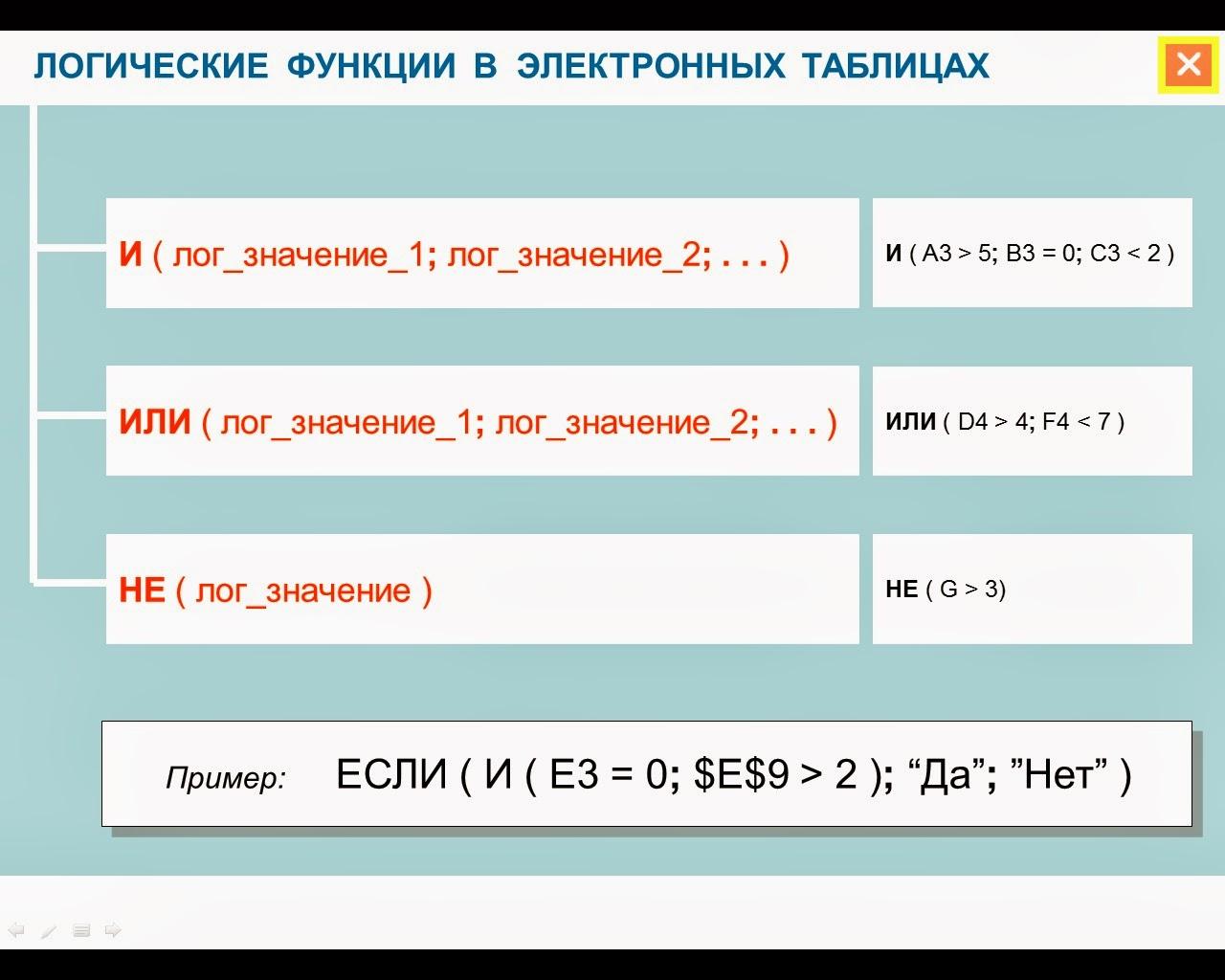 Видео Уроки Excel Торрент