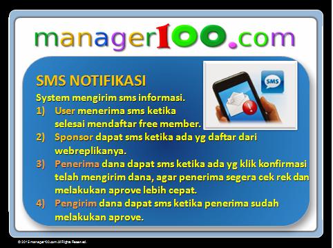 SMS Notifikasi