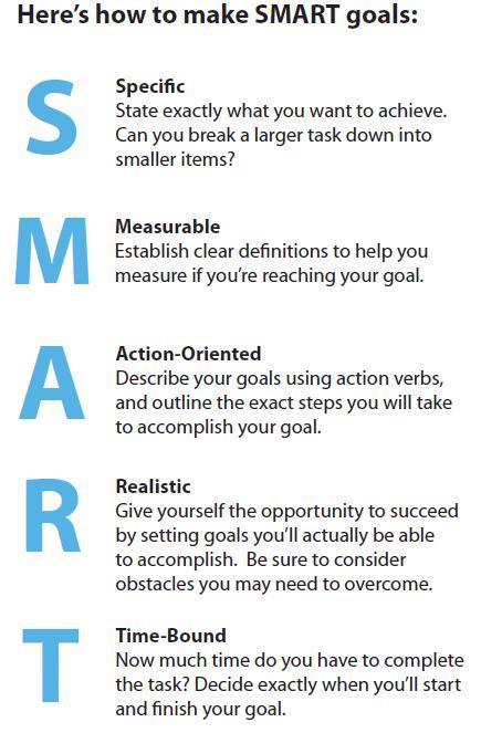 how to write career goals how to write career goals