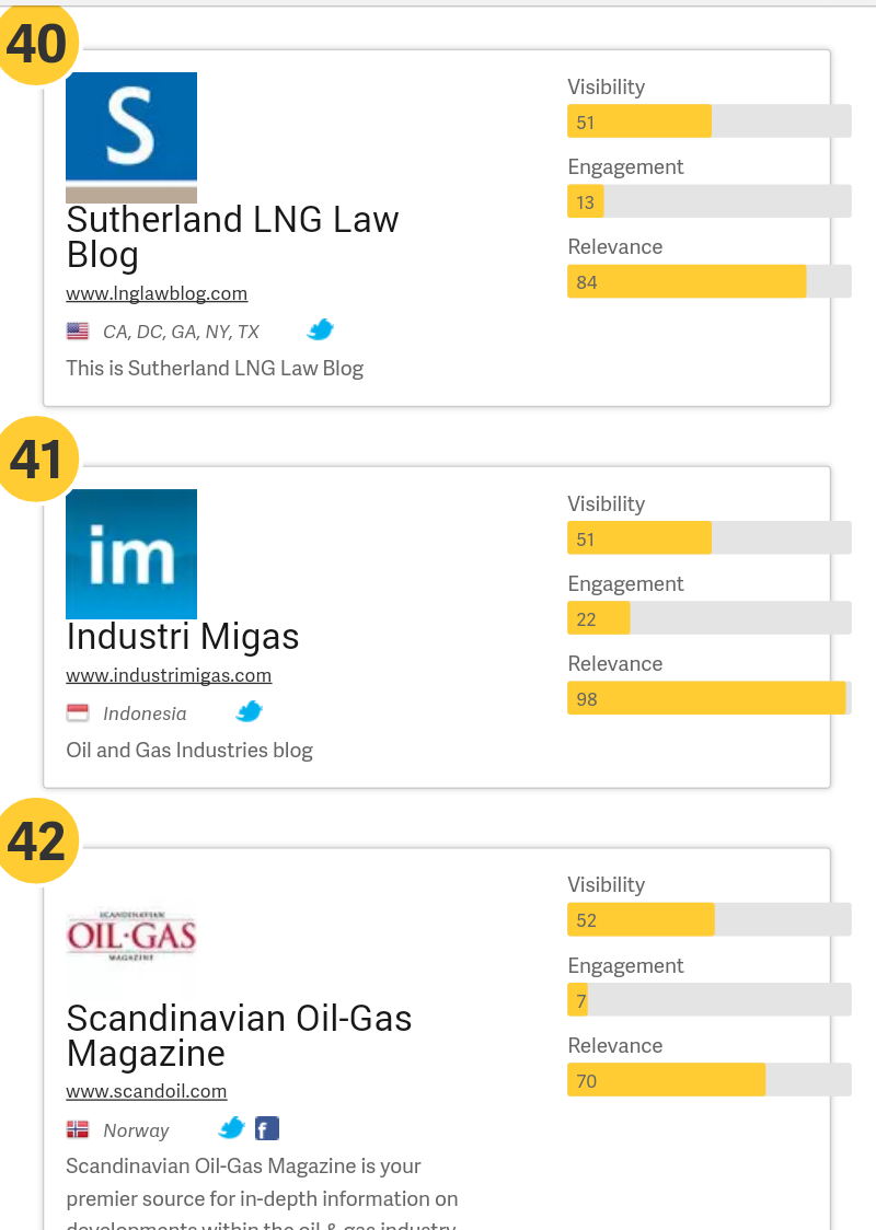 Top 50 oil and gas industry blog
