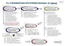 http://www.stintaxi.com/uploads/1/3/1/0/13100858/c4-epanast-sterea-a.pdf