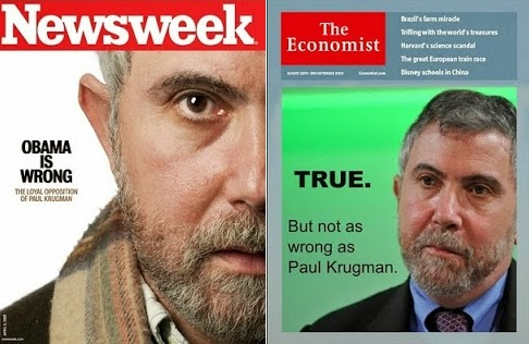 Krugman is wrong. Again. And again. And again.