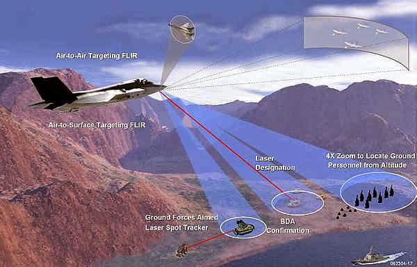 F-35 non sono in grado di volare lo dice il Pentagono