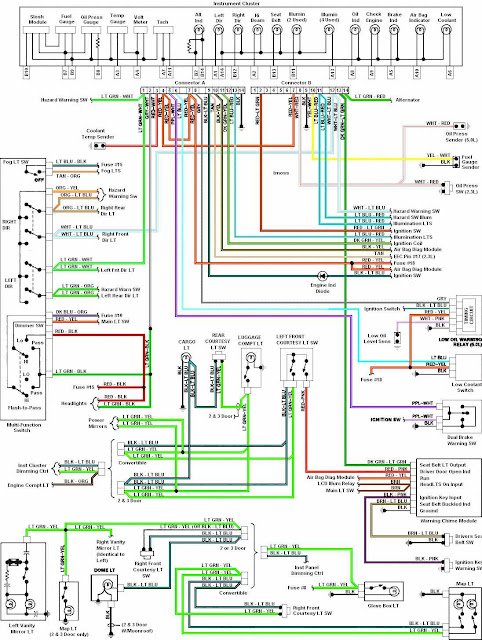 Instrument+Cluster+Wiring+Diagrams+Of+1987+Ford+Mustang+3rd+Generation images of ford mustang wiring diagram sc 1997 ford mustang wiring diagram at gsmx.co