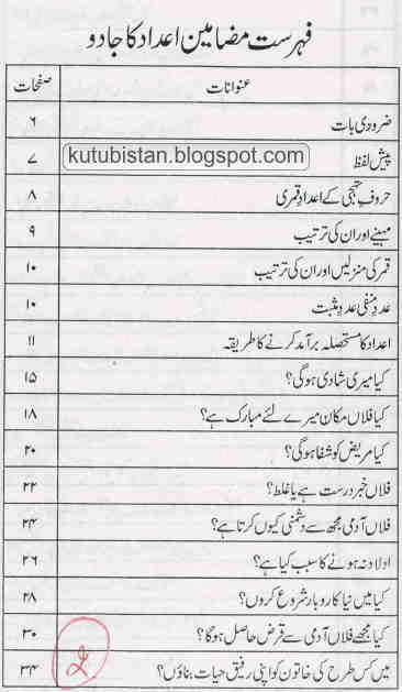 Contents of A'adad Ka Jadoo Urdu book