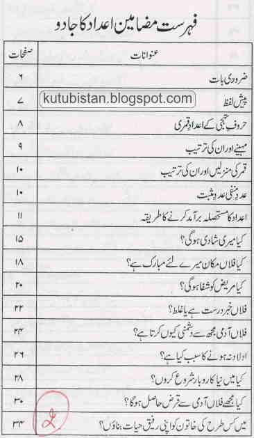 Contents of A'adad Ka Jadoo Urdu book