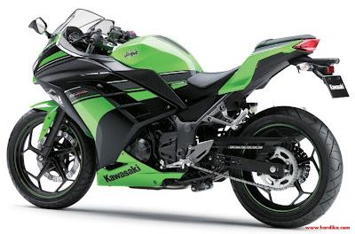Harga Kawasaki Ninja 250 ABS Terbaru