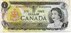 Canadian dollar falls against US dollar on continued stimulus