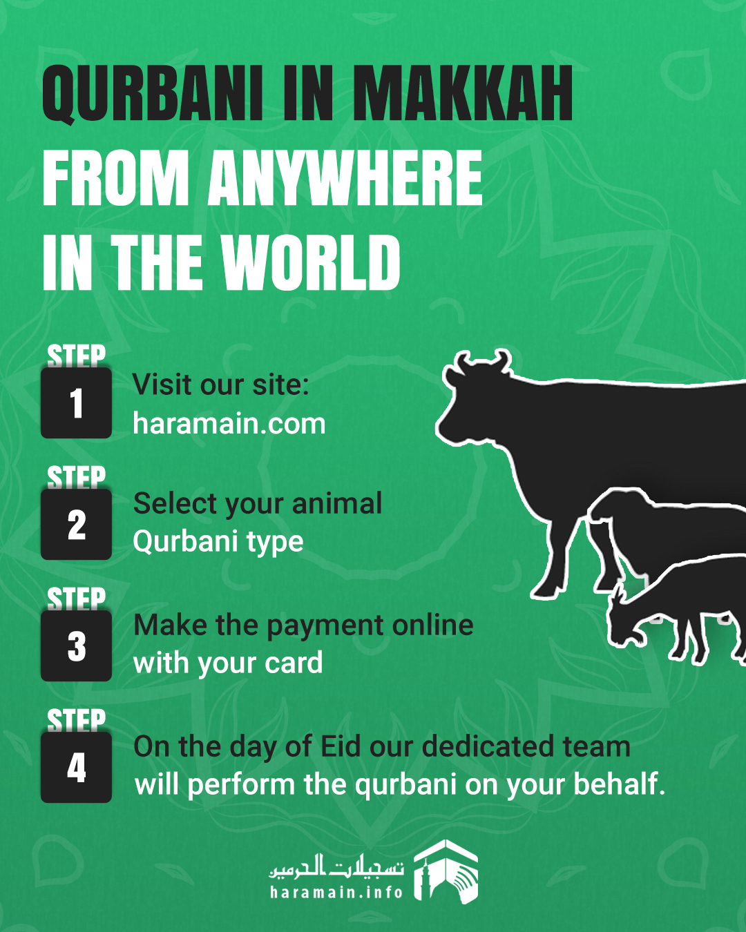 Qurbani In Makkah