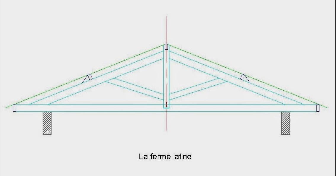 Bois De Charpente En Ligne - Apprendre la charpente Conception d'une ferme (1)