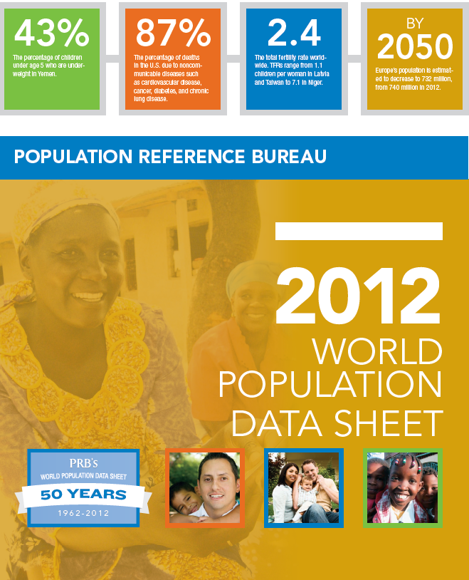 Blog de geograf a del profesor juan mart n mart n la poblaci n mundial 2012 pdf - Population reference bureau ...