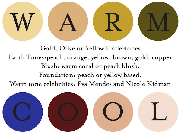 Warm or Cool Undertone