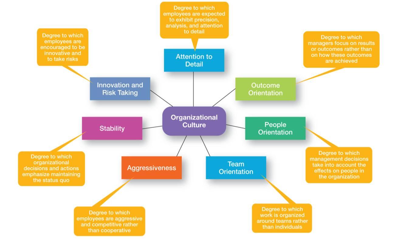 Descriptive Essay Thesis Corporate Culture Essay Business Ethics Essays also Thesis For An Analysis Essay Corporate Culture Essay  Corporate Culture Essay University English Essay
