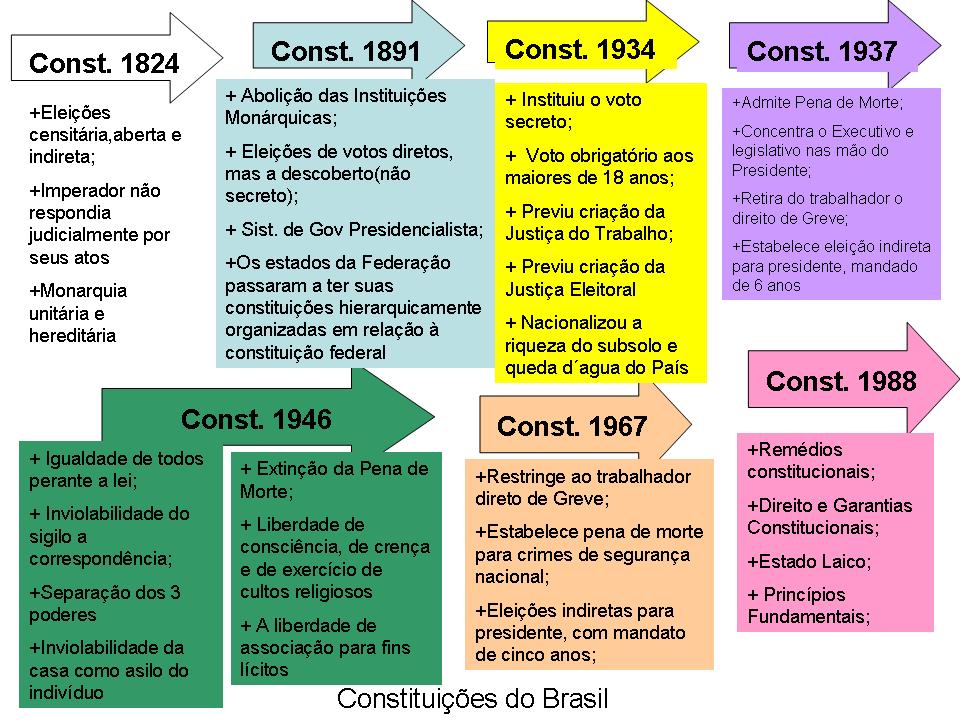 A constitucionalidade da lei 133012016 em face da inviolabilidade de domicílio 5