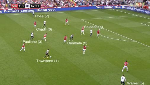 Tottenham - A tactical Analysis Diagram 2