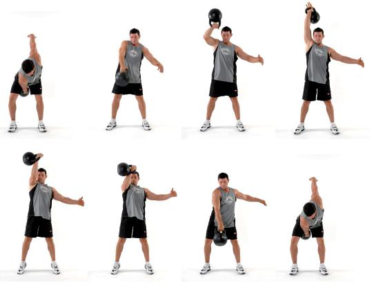 Benefits of Kettlebell Workouts in Strength Training | Wealth Of Health