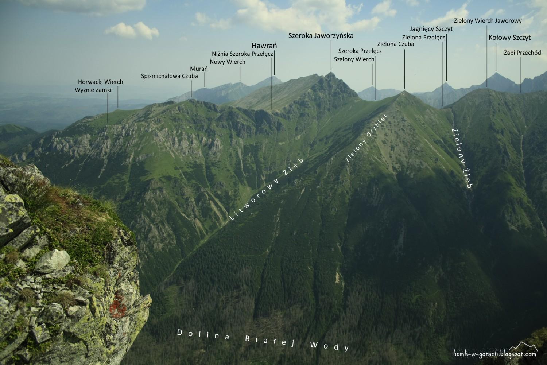 panorama z Młynarza