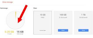 Cara Lihat Sisa Space Penyimpanan Di Google Drive Android