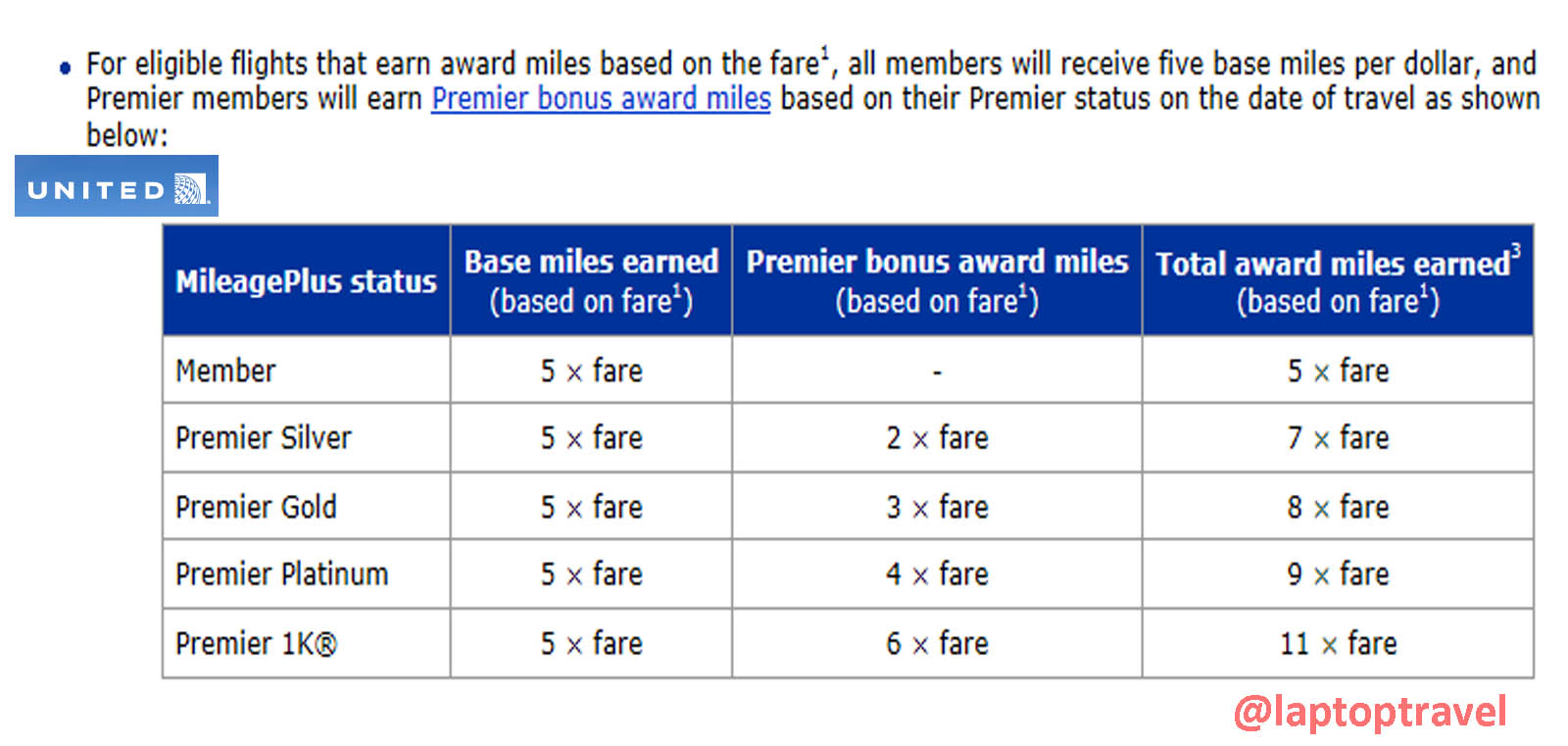 American airlines is changing its aadvantage frequent flyer program