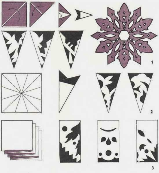 paper snowflake pattern Paper snowflakes are breathtaking when seen hovering in midair for a simple yet sophisticated wall decoration, snowflakes were cut from paper using our template, then affixed to the wall using poster putty in the shape of a circle to form a wreath.
