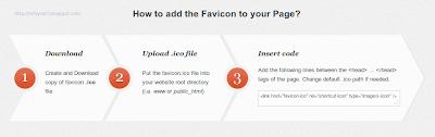 faviconer-cómo-añadir-favicon-a-sitio-web