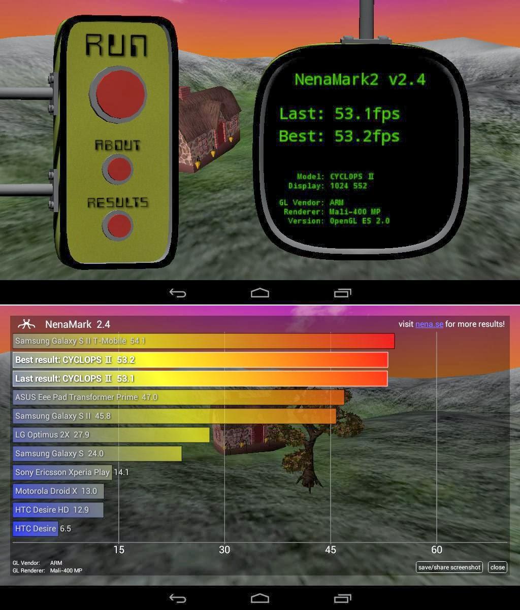 SKK Mobile Cyclops 2 NenaMark2 53.2fps