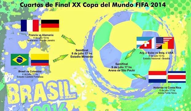Así quedaron los Cuartos de Final Brasil 2014