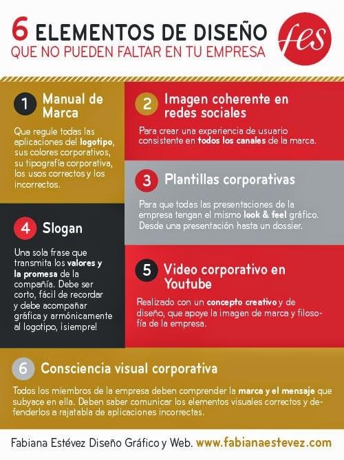 Infografías sobre empresas