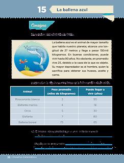 Respuestas Apoyo Primaria Desafíos matemáticos 3er grado Bloque 1 lección 15 La ballena azul