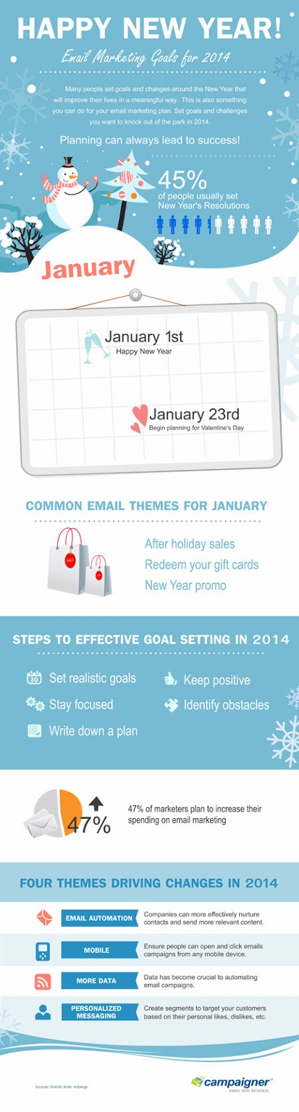 Campaigner Email Marketing January Planning Tips