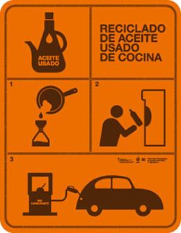 La banda recicla tu aceite de cocina - Aceite usado de cocina ...
