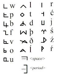 Fĺuðét Alphabet