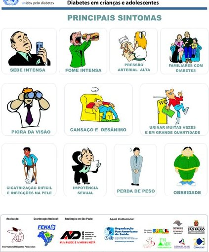.Diabetes Tipo 1 Menos de 50 € for sale Medicamento Para Diabetes Que
