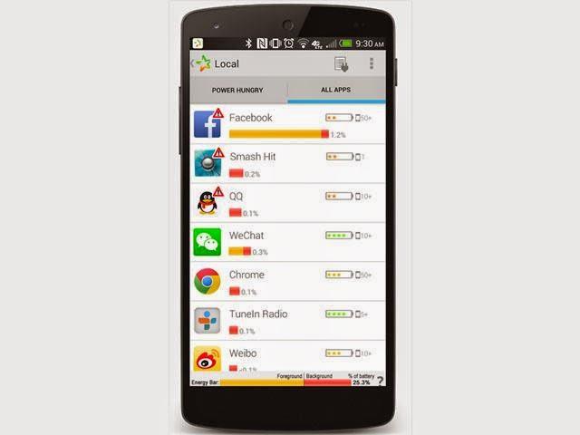 Estar Para Android