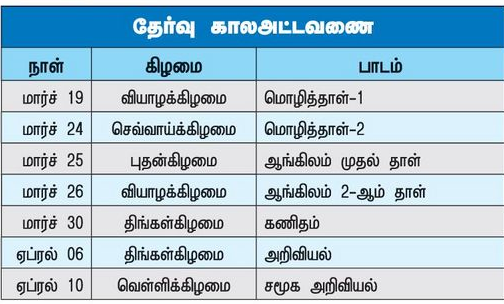 Tamilnadu SSLC / 10th Result on 20-05-2015 at www tnresults nic in.