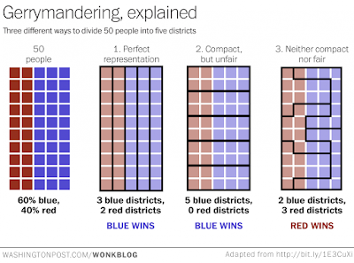 http://www.washingtonpost.com/blogs/wonkblog/wp/2015/03/01/this-is-the-best-explanation-of-gerrymandering-you-will-ever-see/