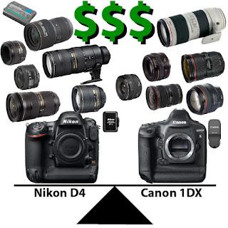 Nikon D4 camera, Nikon D4 full frame camera