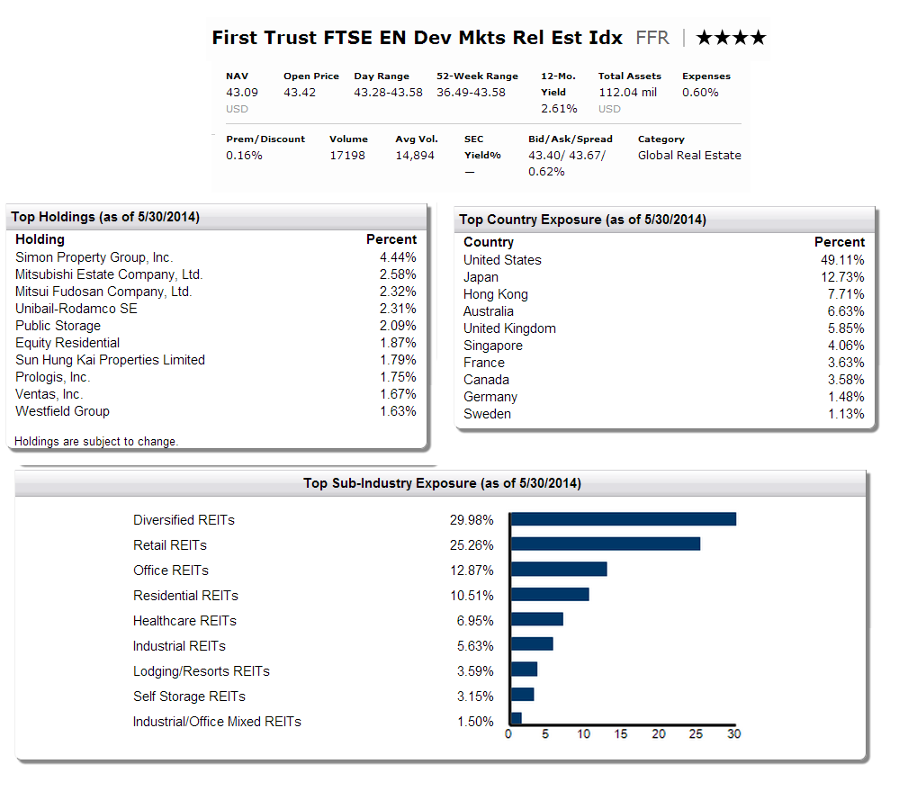 First Trust Index Fund (FFR)