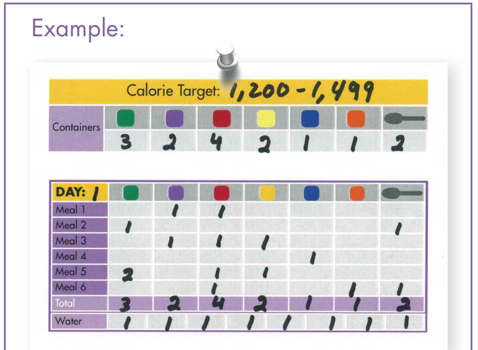 image regarding 21 Day Fix Printable Sheets referred to as 21 Working day Restore Tally Sheet