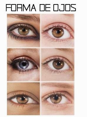 Tupeloajuicio diferentes formas de ojos - Maneras de pintar los ojos ...
