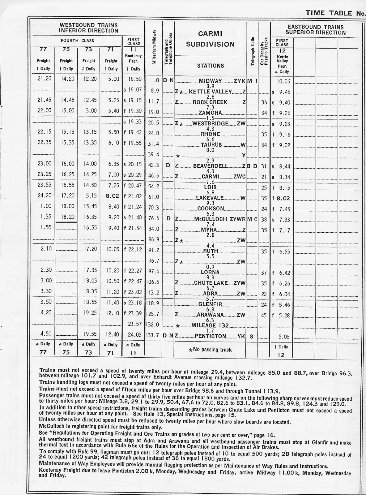 kettle valley model railway carmi timetable notes part  for many years timetables were issued every six months in and usually only minor changes but sometimes major schedule revisions