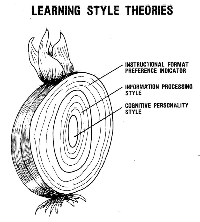 cuaderno a cuadros el valor descriptivo de las cebollas rh cuadernoacuadros blogspot com diagrama de cableado de isx con egr diagrama de cebolla pdf