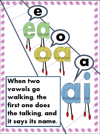 HD wallpapers two vowels go walking worksheets