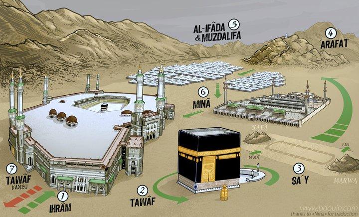 "HAJJ 2010 ASCM - ~""""~ Polling for Islamic Comp Oct 2013 ~""""~"