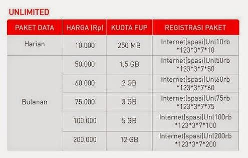 Harga Paket Internet Smartfren Terbaru & Cara Daftar 2015