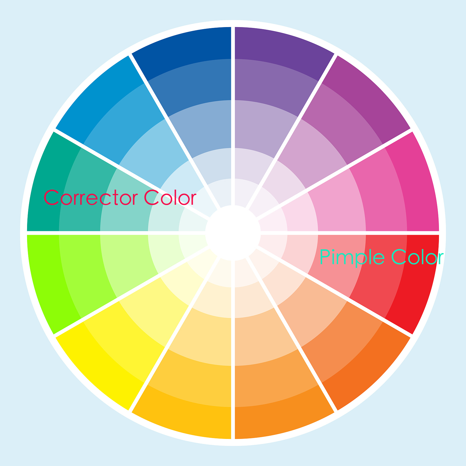 The Psychology of Color in Marketing and Branding