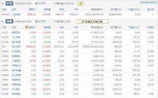 中国株コバンザメ投資ウォッチ銘柄watch20130704