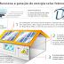 Energia solar em telhados gera renda e melhorias no sertão baiano