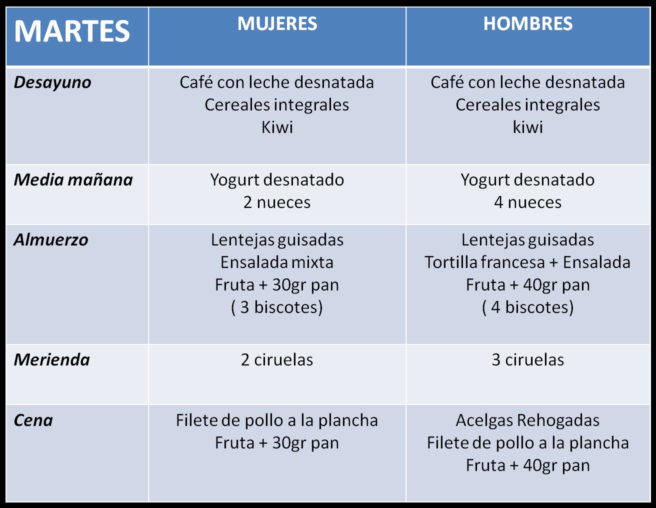 dieta de te verde para adelgazar rapido