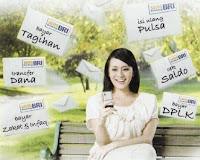 BRI SMS Banking
